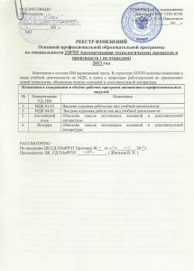 Icon of Протокол обновлений ОПОП, 2013г