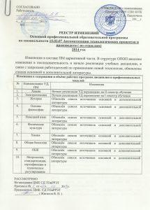 Icon of Протокол обновлений ОПОП, 2014г
