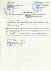 Icon of Протокол обновлений ОПОП,2015г