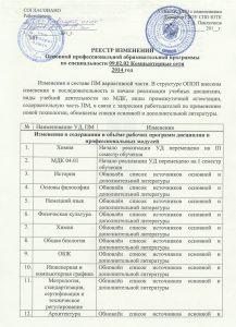 Icon of Протокол обовлений ОПОП 2014г