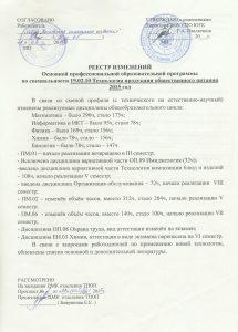 Icon of Протокол обновлений ОПОП 2015г