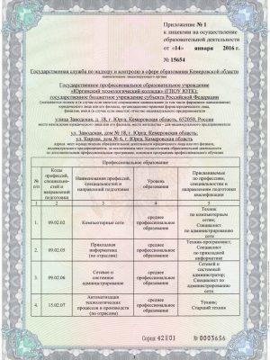 Приложение к лицензии на образовательную деятельность, стр.1